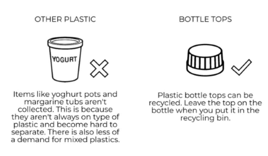 A guide to recycling in Glasgow City