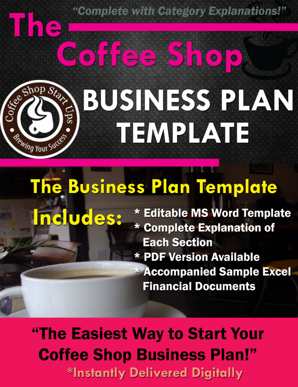 coffee shop plan essay Coffee shop business plan explains that every day, millions of people stops for an espresso-based coffee drink people who would not have dreamed of spending more than $10 for a cup of coffee a few years ago now gladly pay $50 to $250 for their cappuccino, mocha latte or vanilla ice blended drink.